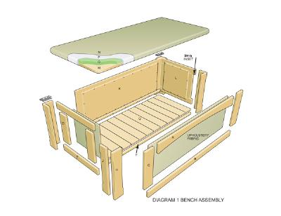 Bench Diagram 28 Images Garden Bench Woodsmith Plans